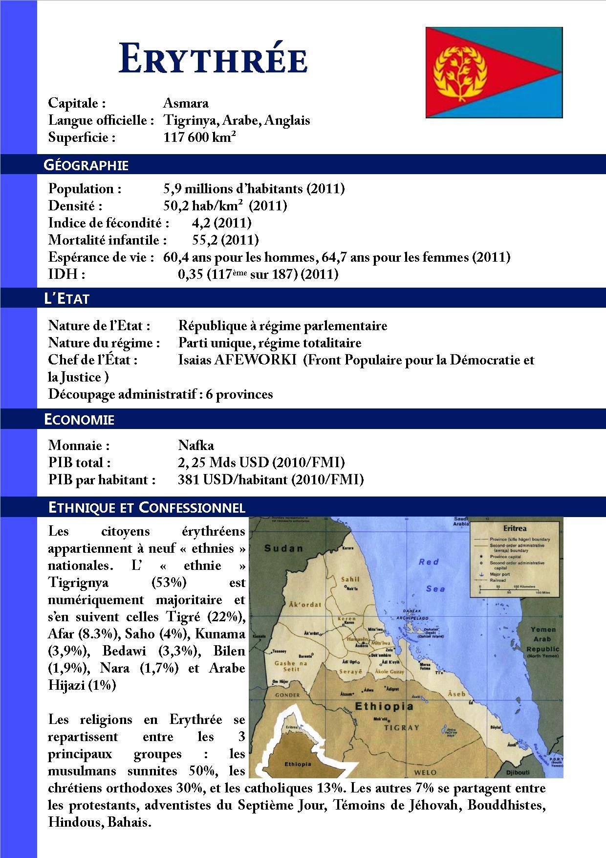 Erythrée 1