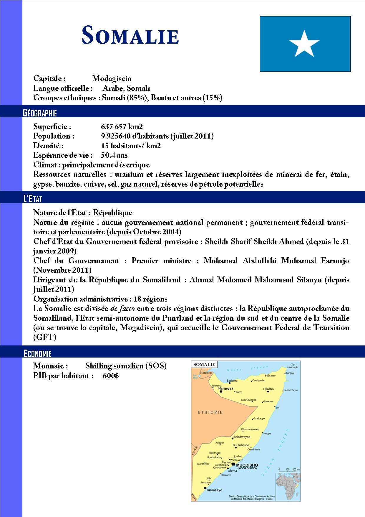 Somalie 1